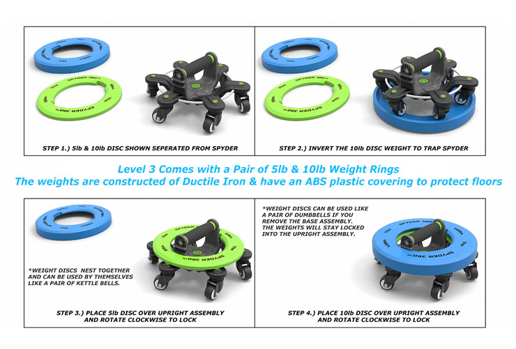Spyder 360 - 5 Workouts to Engage Your Entire Body